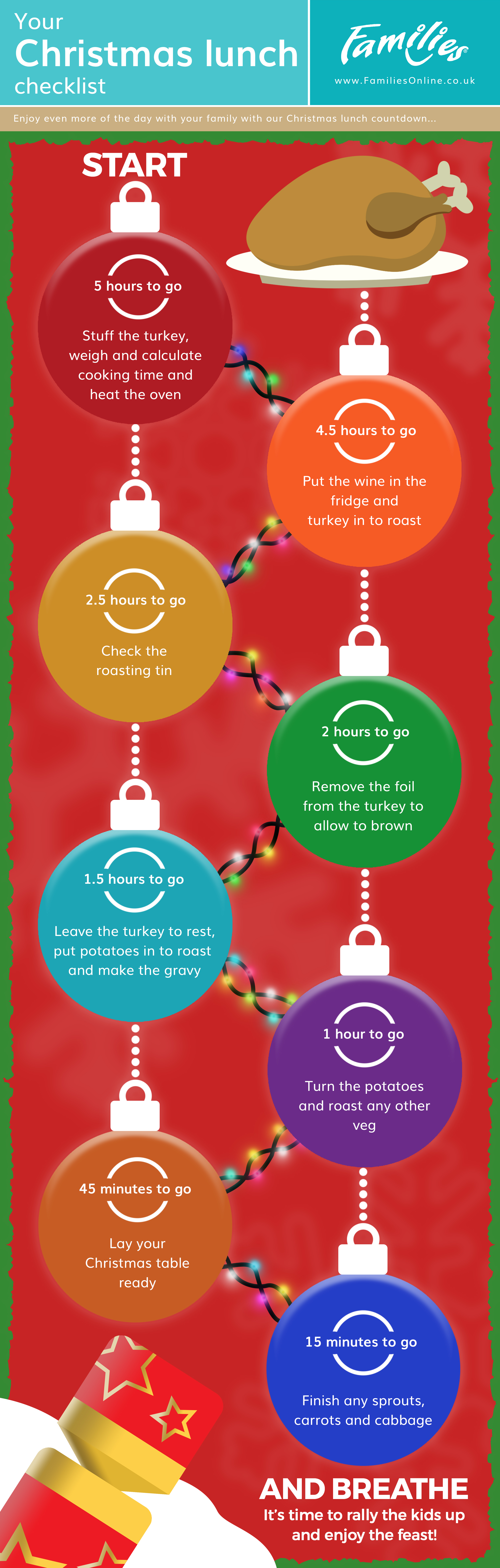 prepare for a stress free christmas. christmas lunch checklist