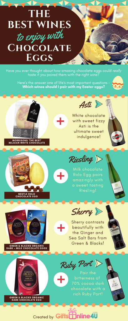 Which wine goes best with chocolate?