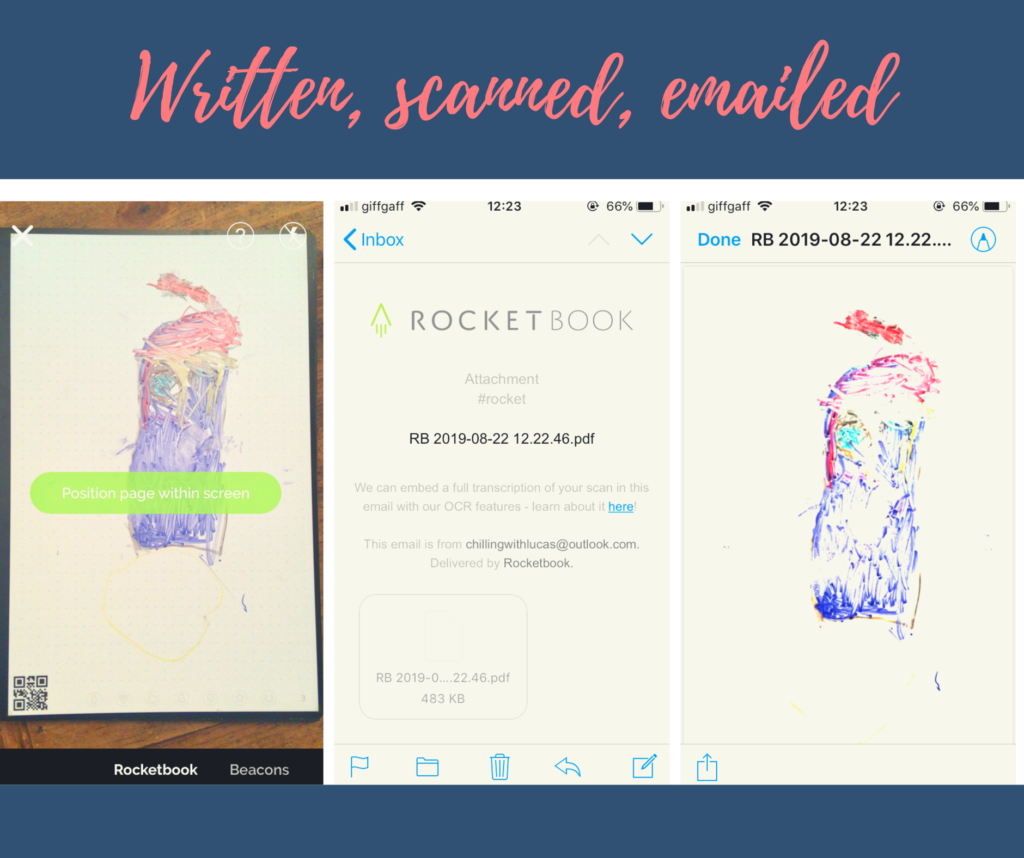 Showing the stages of scanning and emailing on the rocketbook everlast